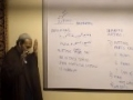 Fiqh Lecture - Salaat - 24 July 2013 - H.I. Sayyed Abbas Ayleya - English
